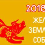 ЧТО УГОТОВИЛ НАМ ГОД ГРЯДУЩИЙ 2018?! Год Желтой Земляной Собаки. Смотрите наш Гороскоп и Узнайте, что Вас ожидает!